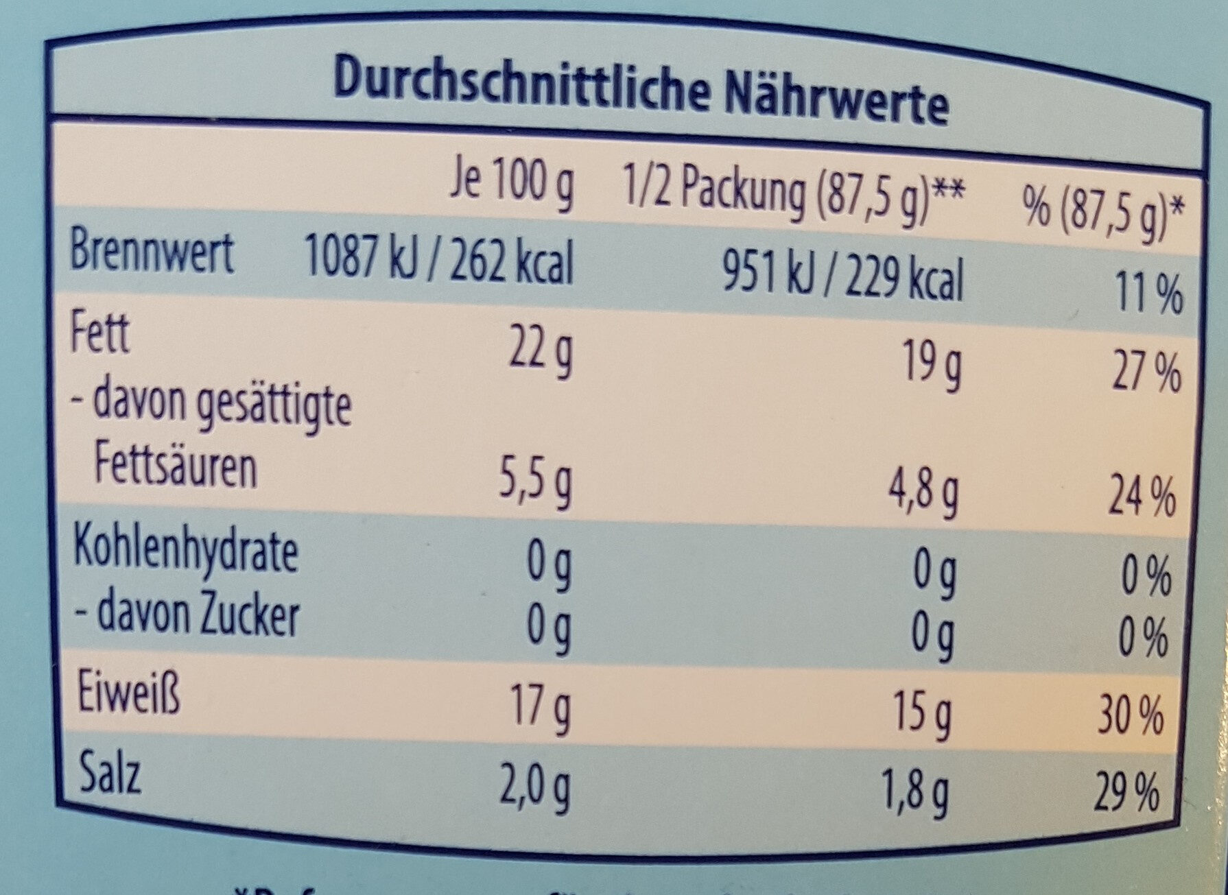 Makrelenfilets, geräuchert - Nutrition facts