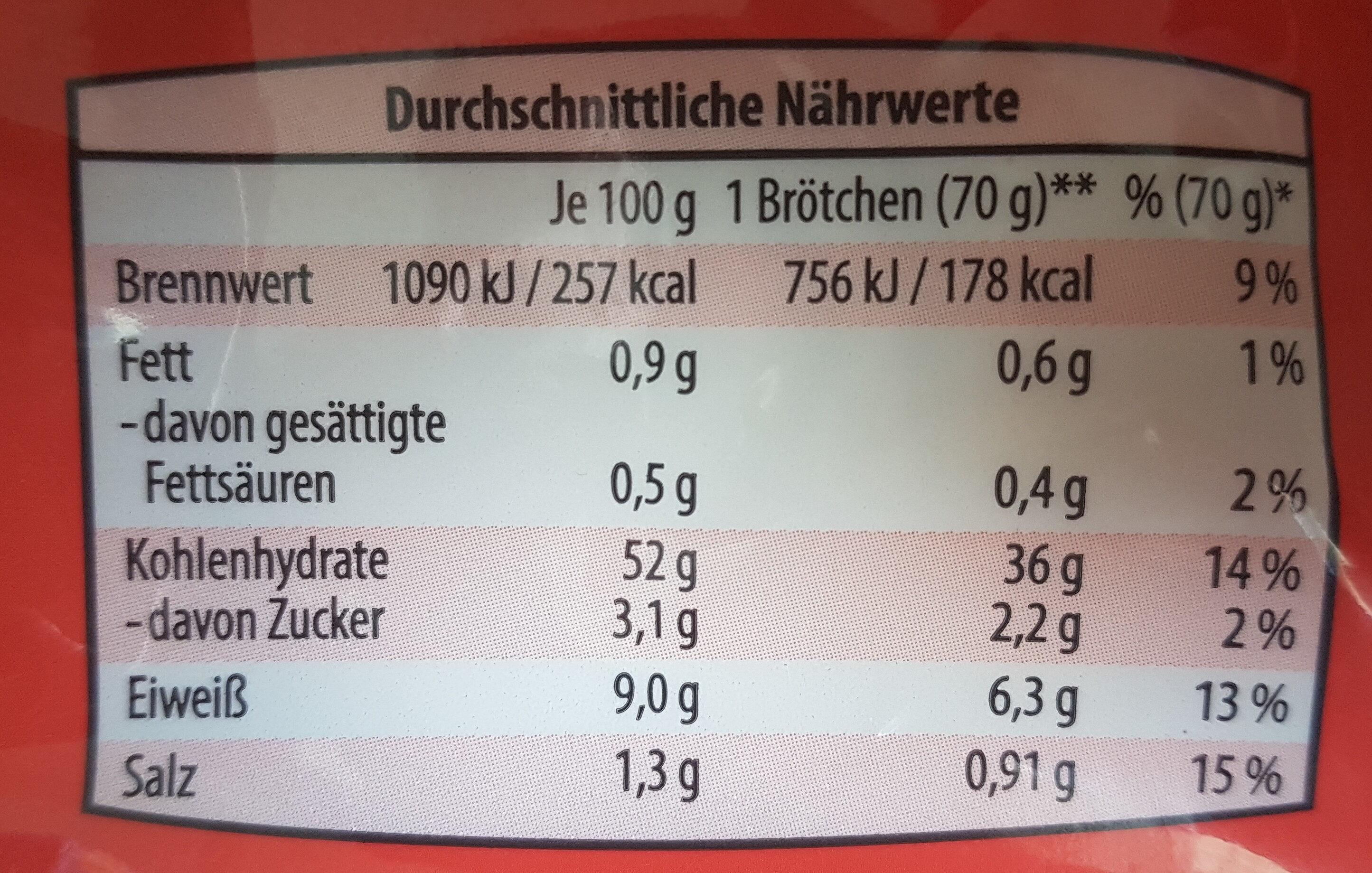 Sonntagsbrötchen - Nutrition facts