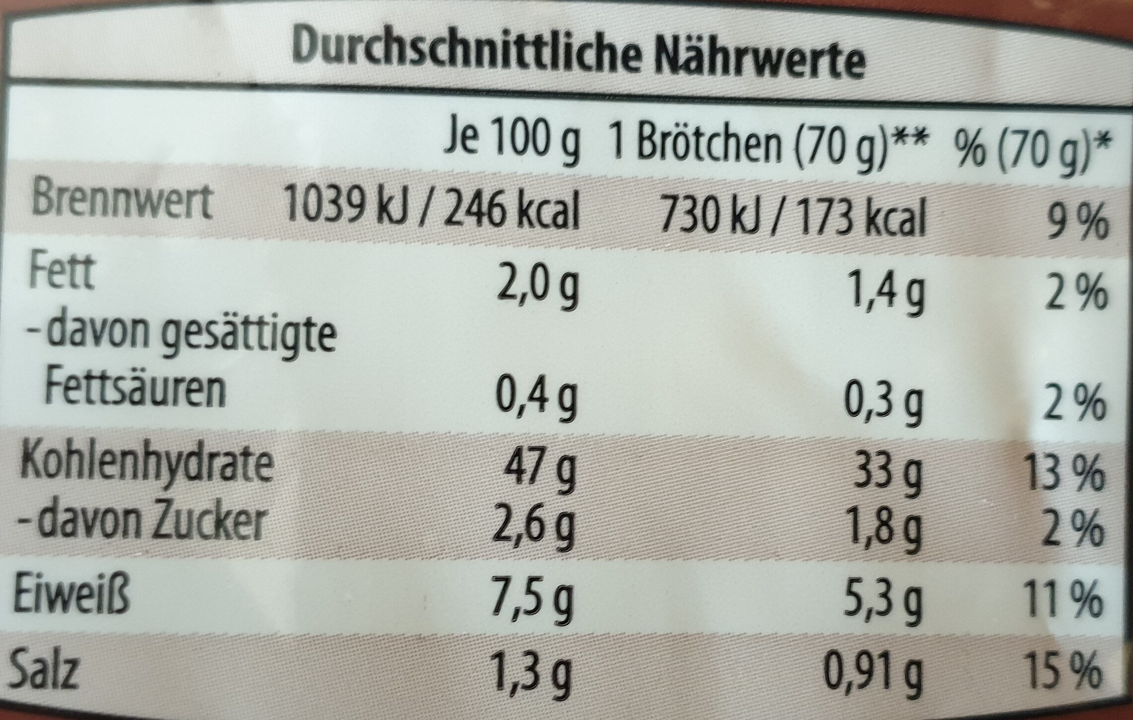 Landbrötchen Roggen - Nutrition facts - de