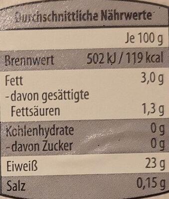 Schweine-Minutensteaks - Informations nutritionnelles - de