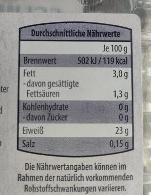 Schweineminutensteaks - Informations nutritionnelles - de