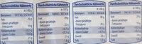 Feines Käsebuffet - Voedingswaarden - de