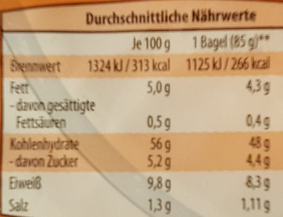 Bagels - Nutrition facts