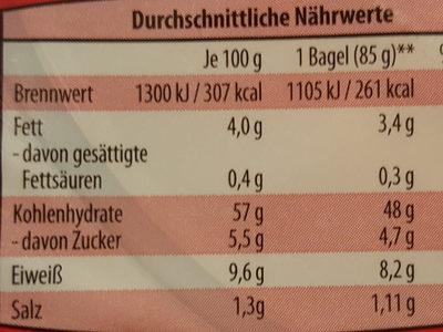 Bagels classic - Voedingswaarden