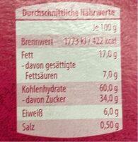 Linzer Torte - Nutrition facts - en