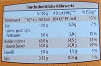 Jaffa Cake - Informations nutritionnelles