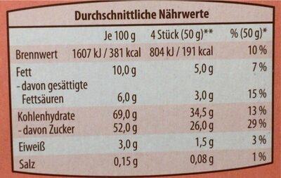 Jaffa cake - Informations nutritionnelles - de