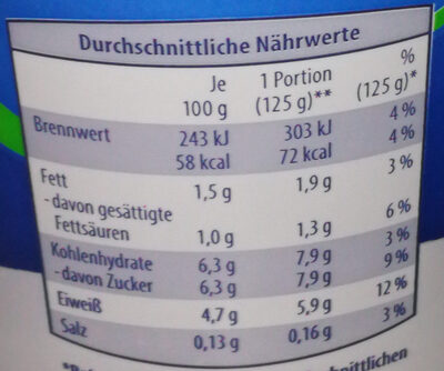 Fettarmer Joghurt - Nutrition facts