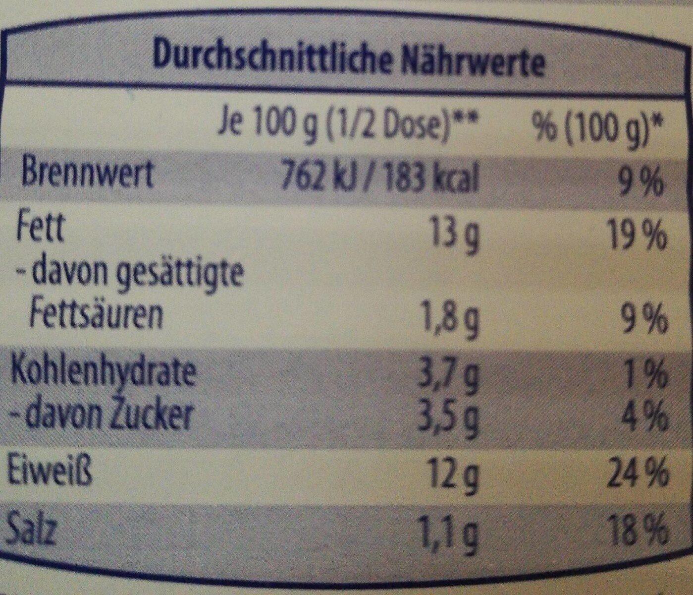 Heringsfilets - Valori nutrizionali - de