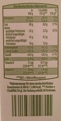 Margarine - Informations nutritionnelles