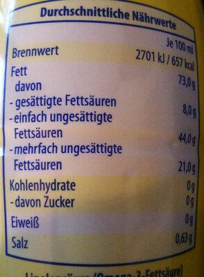 Pflanzen creme - Nutrition facts - de