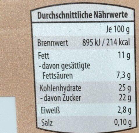 Tricolor - Nutrition facts - en