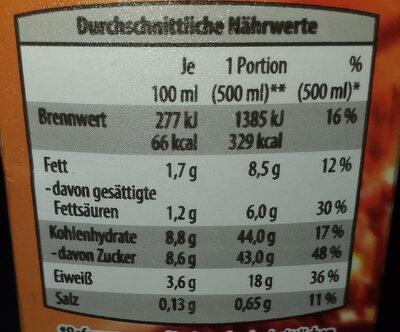 Schoko-drink - Ingredients - nl