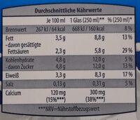 Frische Vollmilch 3,5% Fett - Nährwertangaben - de