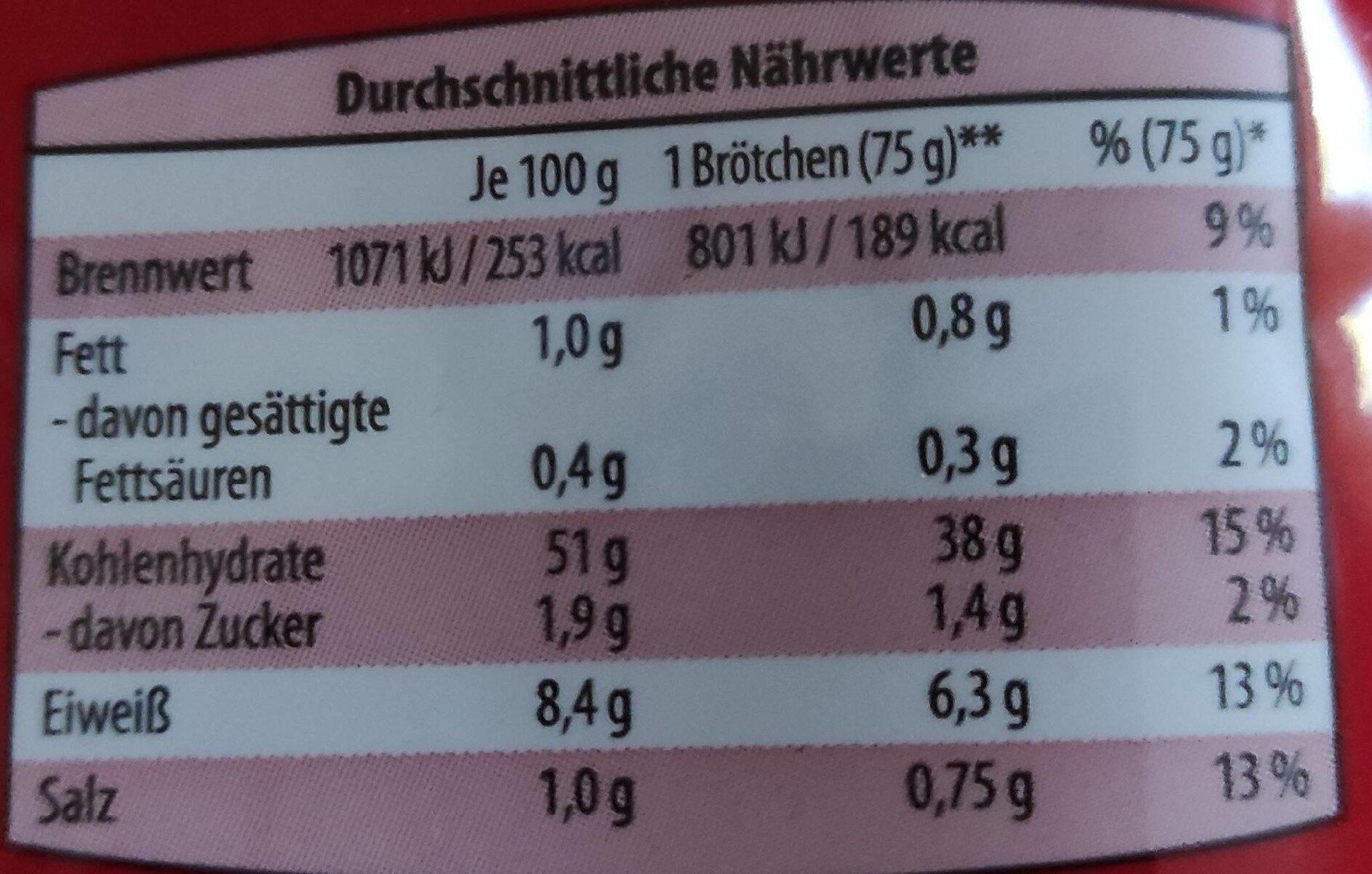 Steinofen Brötchen - Nutrition facts - de