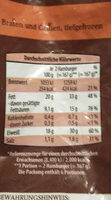 Hamburger-Fleisch (Rind) - Nutrition facts
