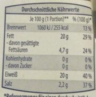 Gerauchte makrele - Nutrition facts