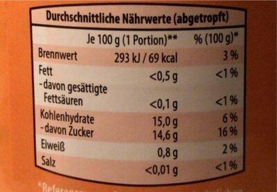 Apricots - Nutrition facts - en
