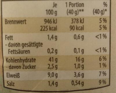 Dinkelvollkornbrot - Nutrition facts
