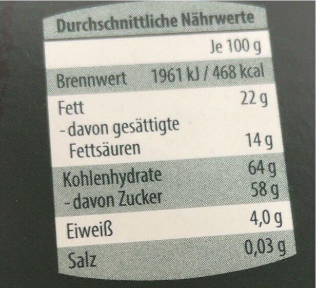 Mints - Nährwertangaben - de