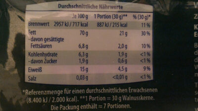 Kalifornische walnusskerne - Información nutricional