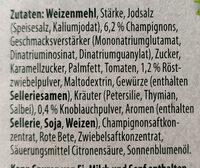 Jägersauce mit Champignons - Ingredients