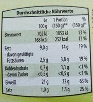 Hähnchen Geschnetzeltes - Informations nutritionnelles