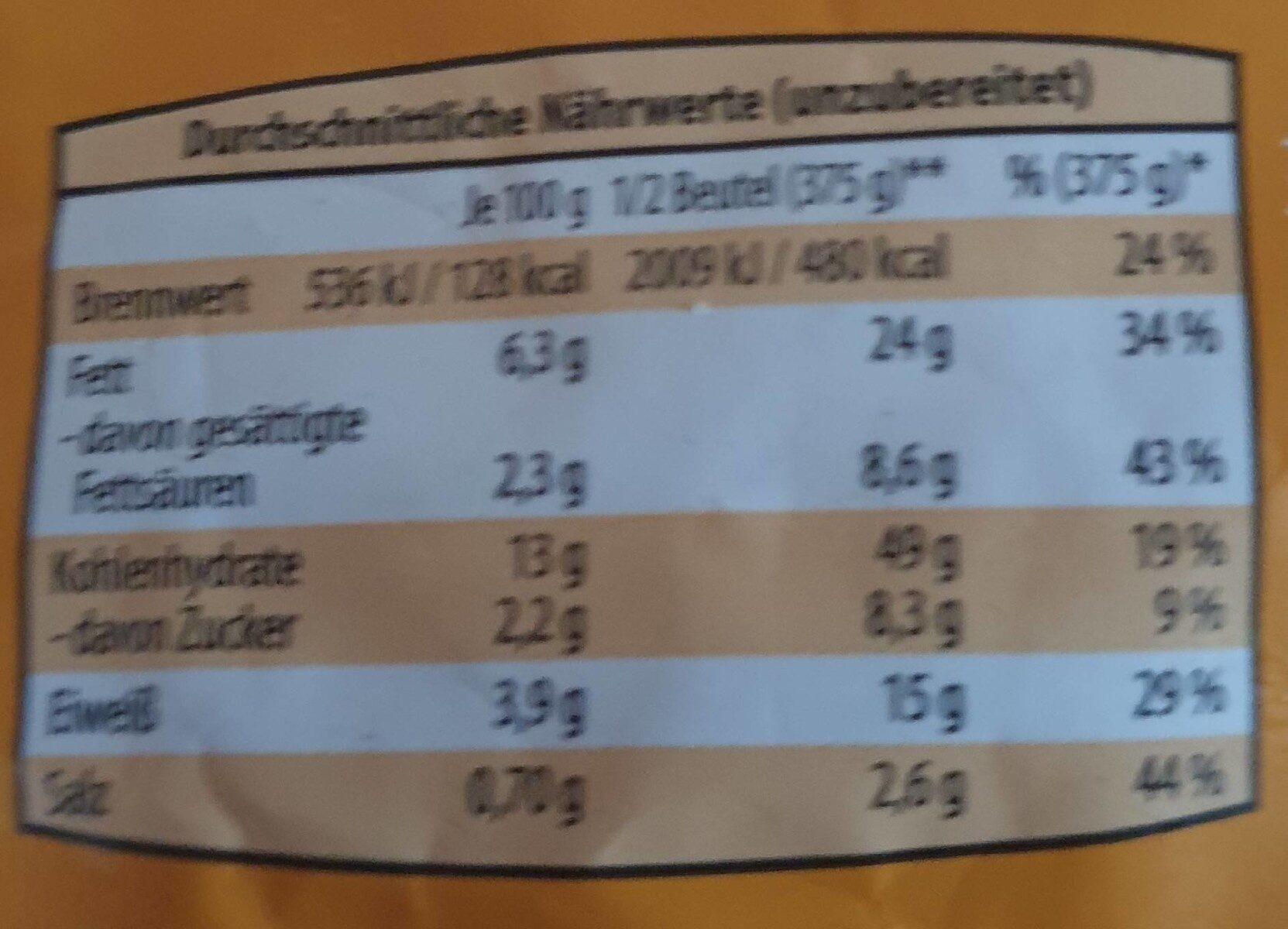 Tortelloni Käse-Sahne - Informations nutritionnelles - de