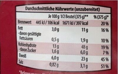 Bami Goreng - Nutrition facts - de
