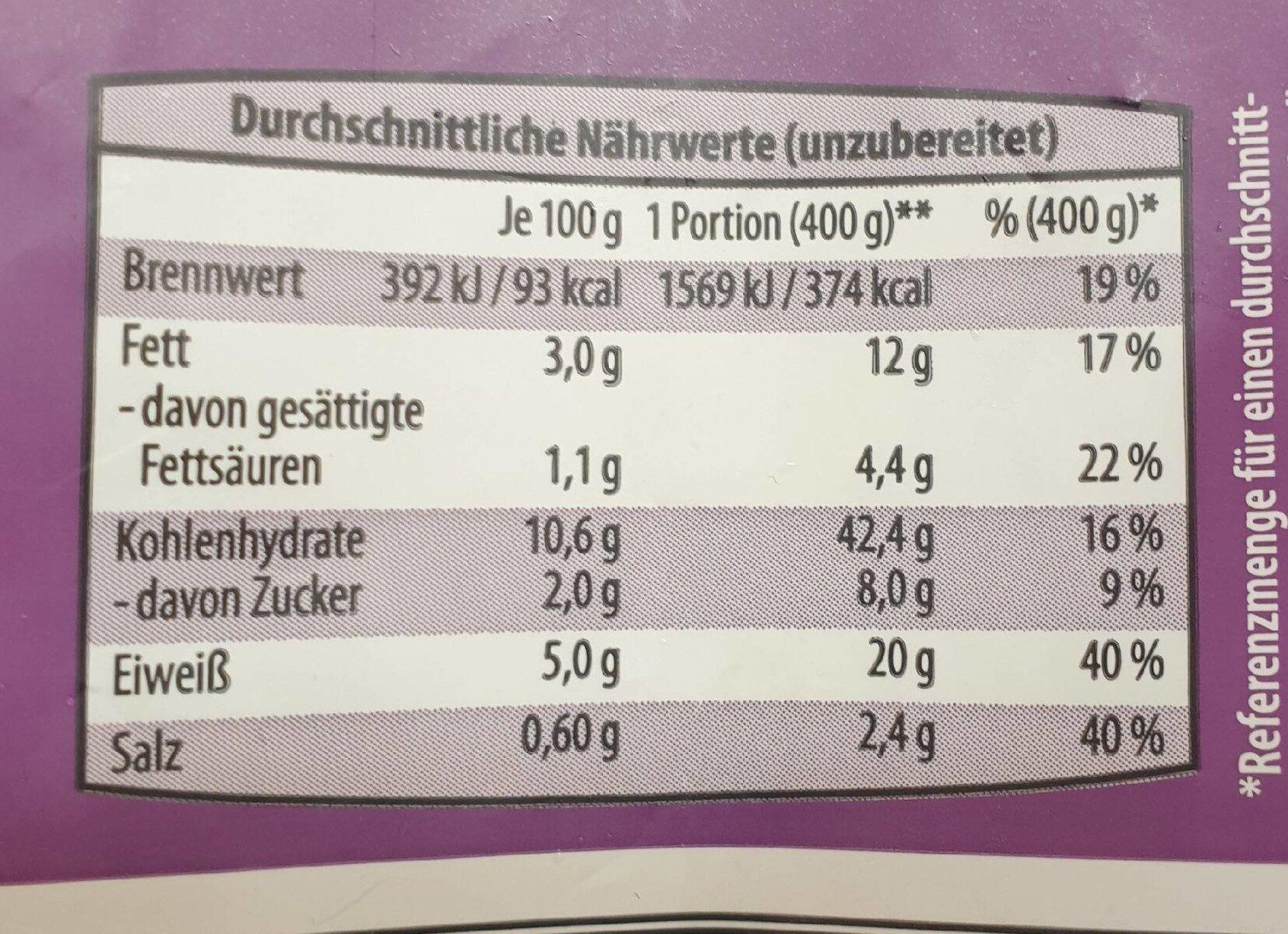 Bratkartoffel-Pfanne mit Hähnchen - Informations nutritionnelles - de
