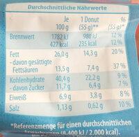 Donots mit kakaohaltiger Fettglasur - Informations nutritionnelles - de