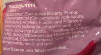Mädelsabend - Ingredients