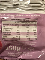 Mädelsabend - Nutrition facts