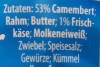 Obatzter - Ingredients