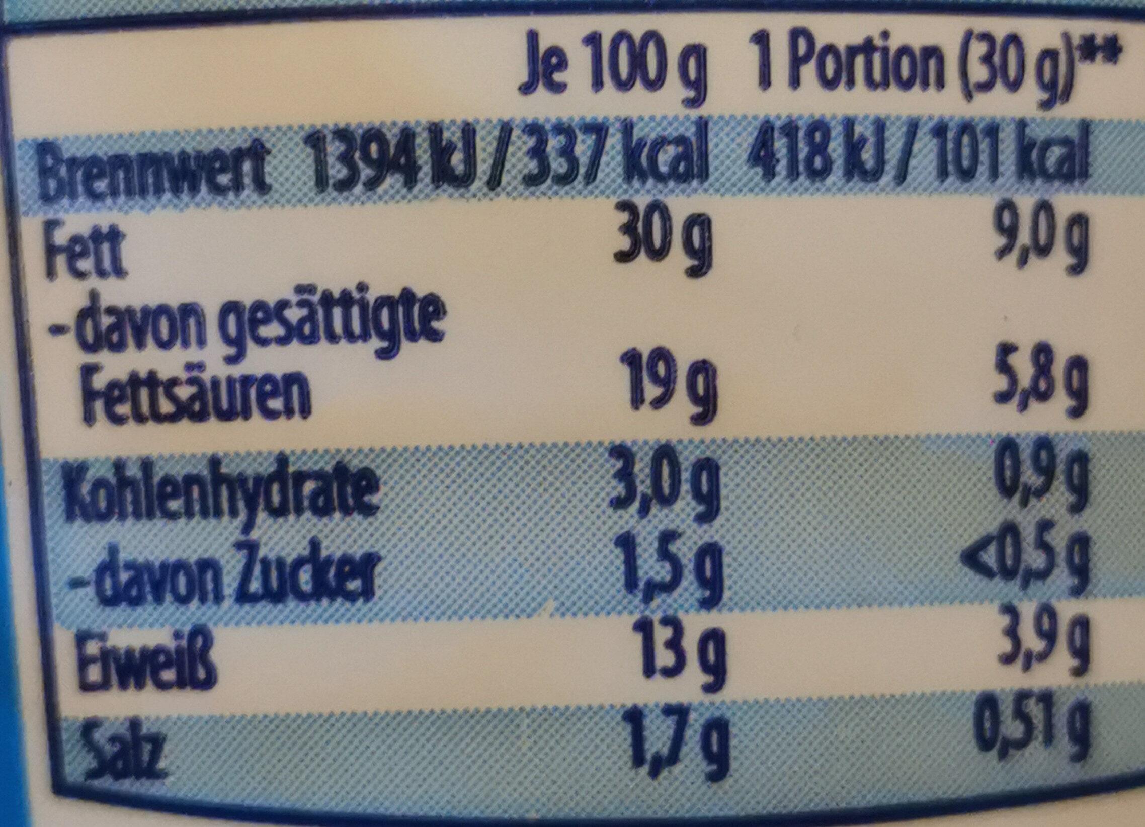 Obatzter - Nutrition facts