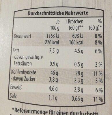 Glutenfreie Brötchen - Informations nutritionnelles - de