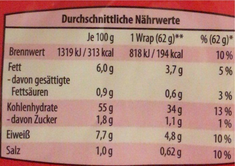 Wraps - Nährwertangaben - de