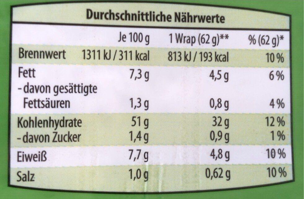 Wraps - Informations nutritionnelles - en