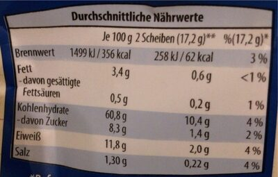 Knäckebrot - Nutrition facts - de