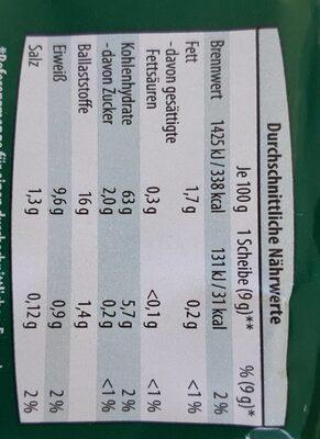 Knäckebrot (Vollkorn) - Nutrition facts