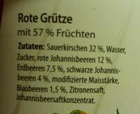 Rote Grütze - Ingredients