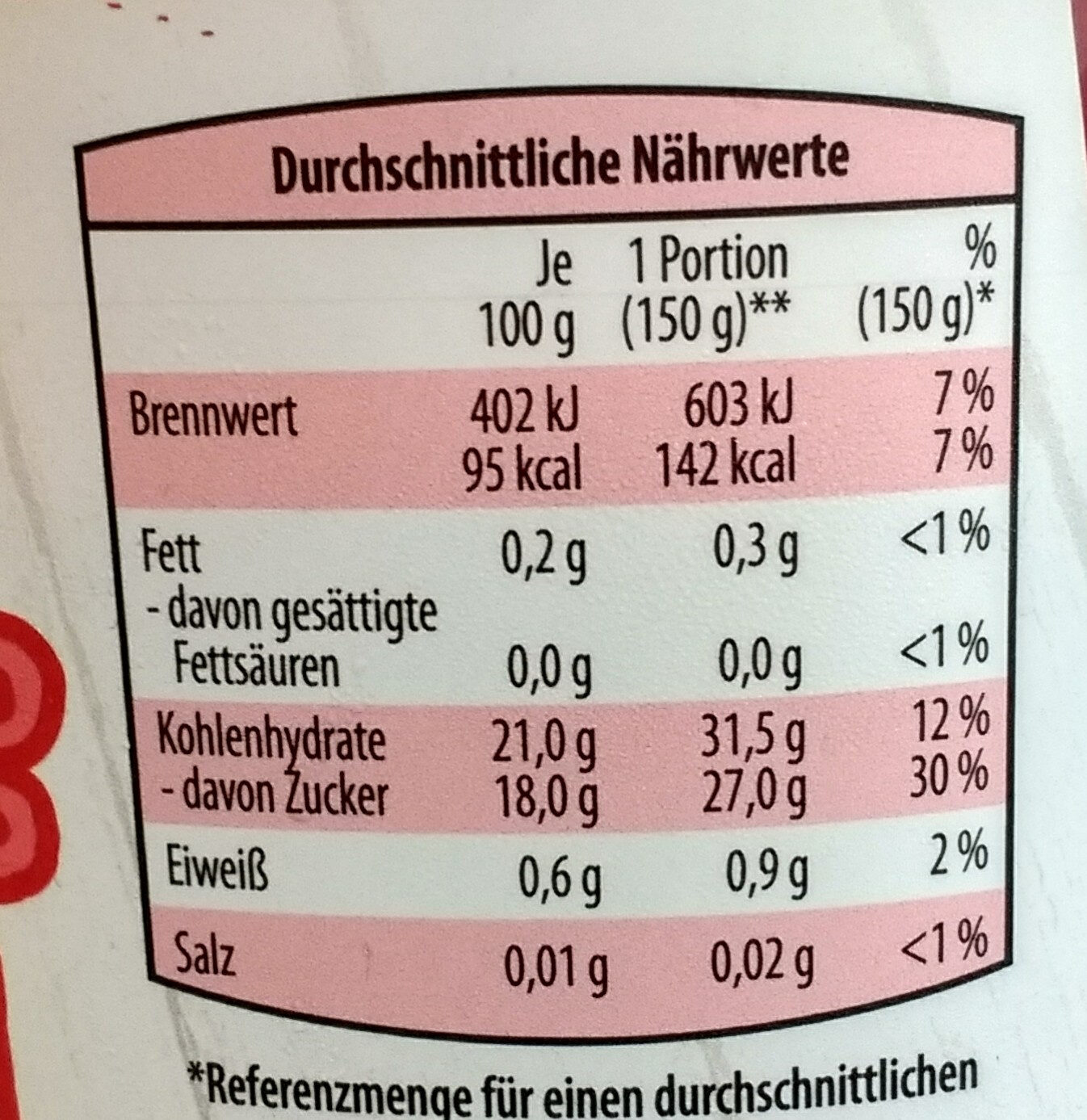 Rote Grütze - Nutrition facts