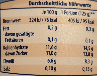 Quark Liebling Pfirsisch-Maracuja - Nutrition facts