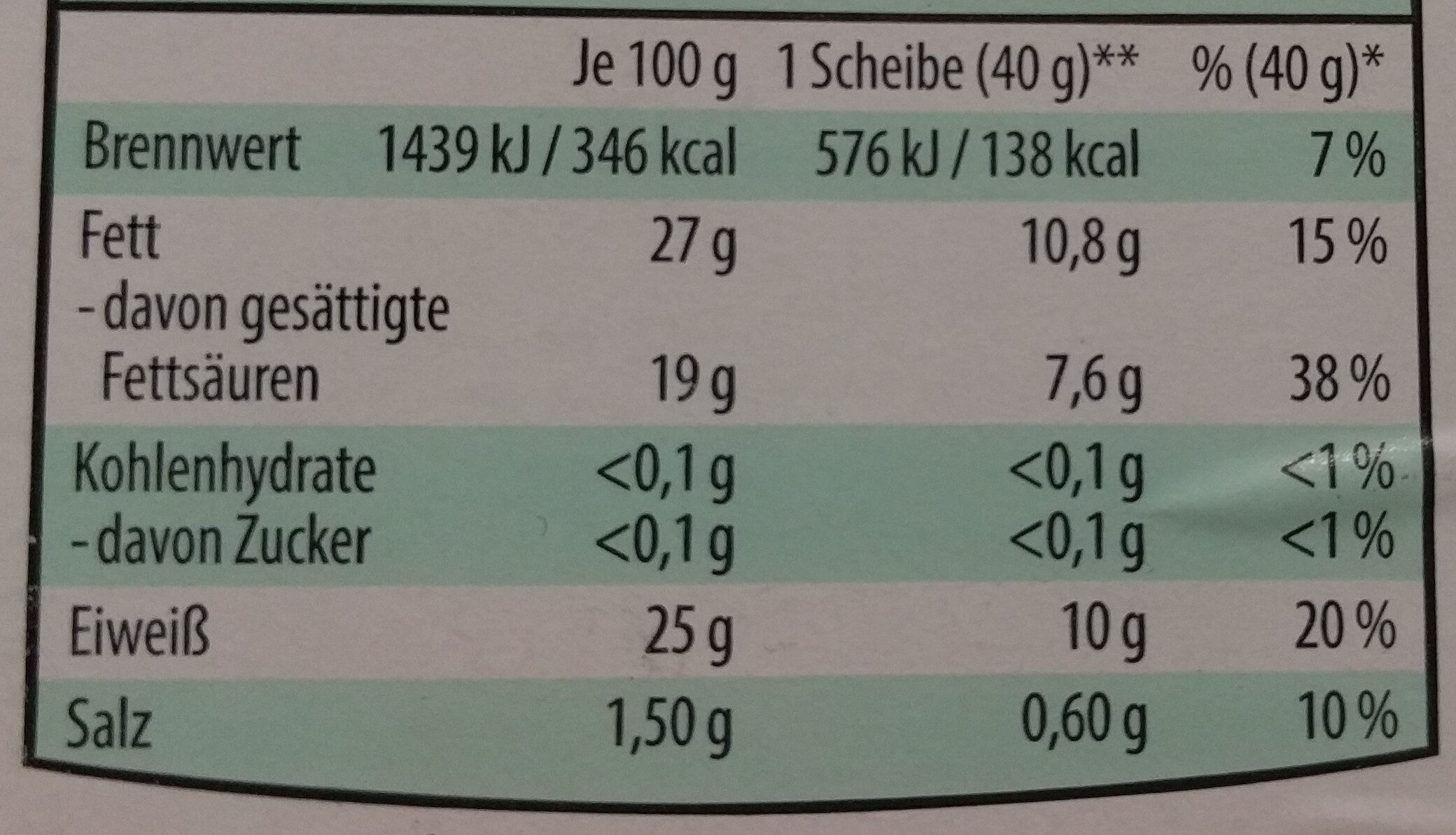 Maasdamer - Nutrition facts - de