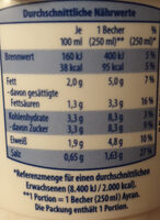 Ayran - Nutrition facts