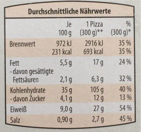 Steinofenpizza - Nährwertangaben - de