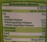 Rapsöl - Valori nutrizionali - de