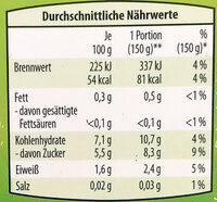 Himbeeren Tiefgefroren - Informazioni nutrizionali - de