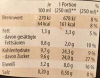 Capuccino - Nutrition facts - de