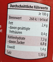 Kim Ajvar scharf - Nutrition facts
